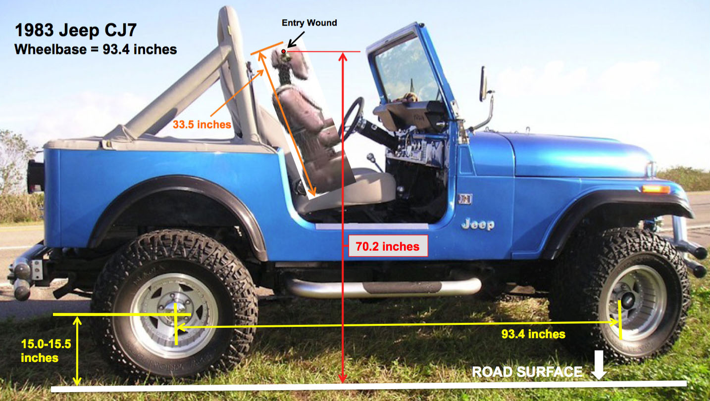 Wiring Diagram For 1983 Jeep Cj7