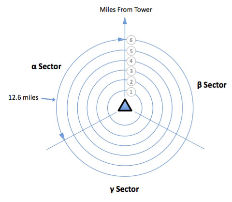 Cell Tower Triangulation – How it Works | Wrongful