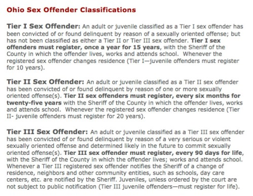 Ohio Sex Offender Levels