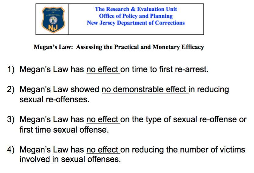 Megan's Law Graphic. We do know, however, that sex offender registries ...