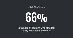gpp-fb-twitter-statistics-66